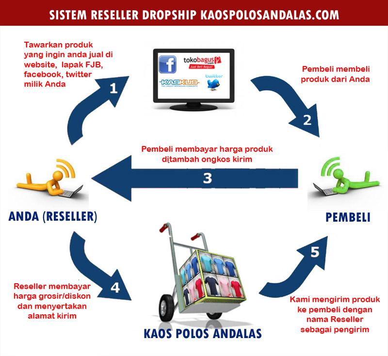 dropship-kaos-polos-andalas